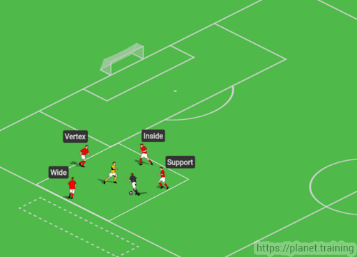 From Rondos to Real Games - Part One - WORLD CLASS COACHING