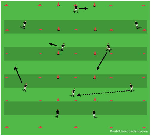 Attacking - Page 10 - WORLD CLASS COACHING Training Center