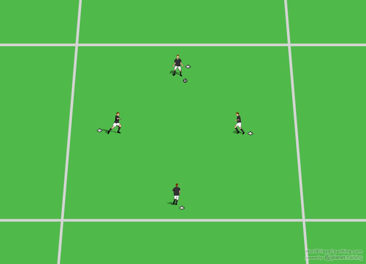 Passing finesoccer coaching the players should open up to the passer as well as be in a position to pass immediately the next player in the pattern 1 2 touch is the objective with pooptronica Choice Image