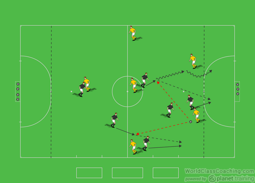 Drills & Exercises – Coaching Soccer Tactics