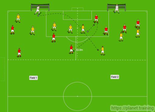 Drills & Exercises – Coaching Soccer Tactics
