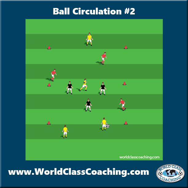 coaching the 4 2 3 1 advanced tactics pdf