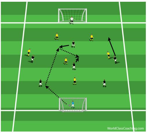 Combination Play (2)