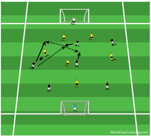 Combination Play (4)