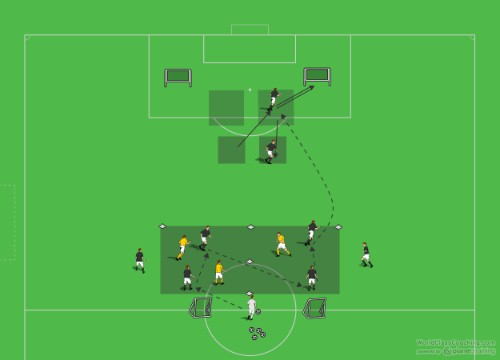 4 2 3 1 world class coaching training center by george kee area size half field players 12 18 time 25 30 minutes objectives to develop attacking combinations in order to create space to develop fandeluxe Gallery