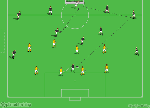 1v1 World Class Coaching Training Center