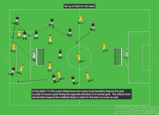 Diagram 18 1 reverse goal transition coaching soccer tactics