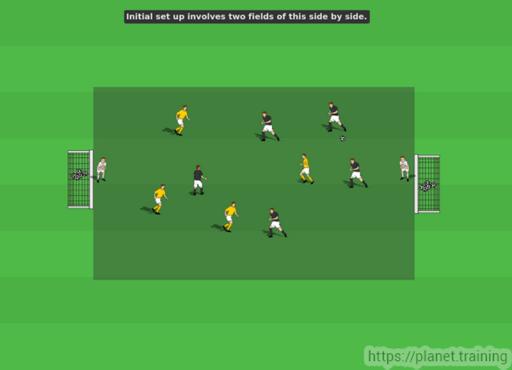 Diagram 22 1 drills & exercises coaching soccer tactics