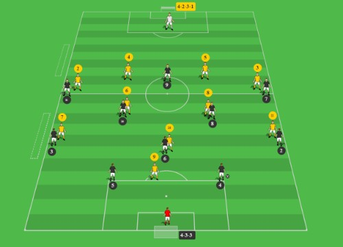 4 3 3 world class coaching training center by sean pearson with the new ussf mandated birth year and small sided games changes there is a lot of trial and error regarding formations and systems of fandeluxe Gallery