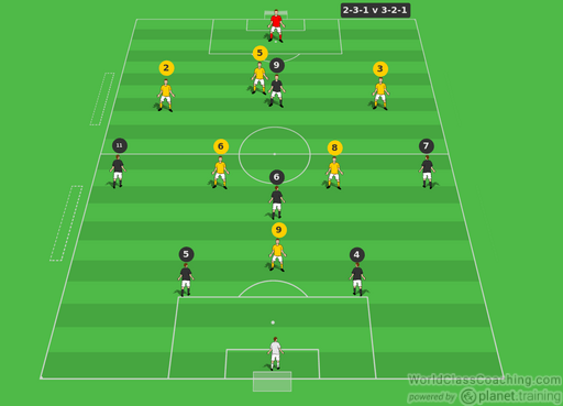 Systems of play world class coaching training center by sean pearson with the new ussf mandated birth year and small sided games changes there is a lot of trial and error regarding formations and systems of fandeluxe Gallery