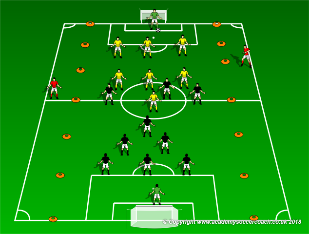 Compact Attacking
