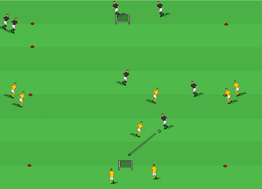 article12 4 3v2 to 4v3 transition to goal finesoccer coaching