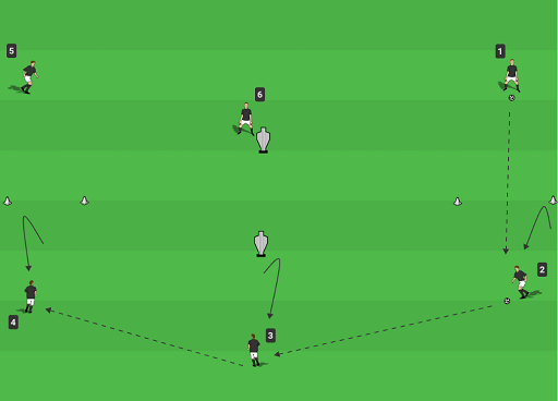 article13 1 switching field of play and crossing part one finesoccer coaching